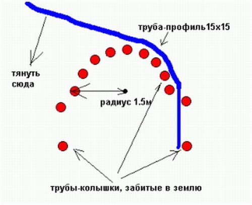 Схема приспособления для загибания труб
