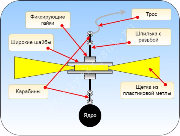 Схема самодельной щетки для чистки дымохода.