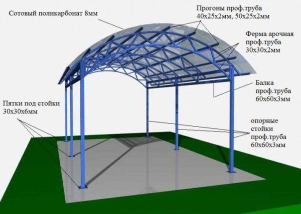 Схема сооружения из металлопрофиля и поликарбоната.