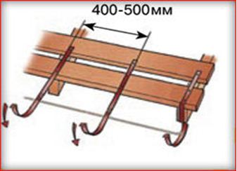Схема установки креплений водостока