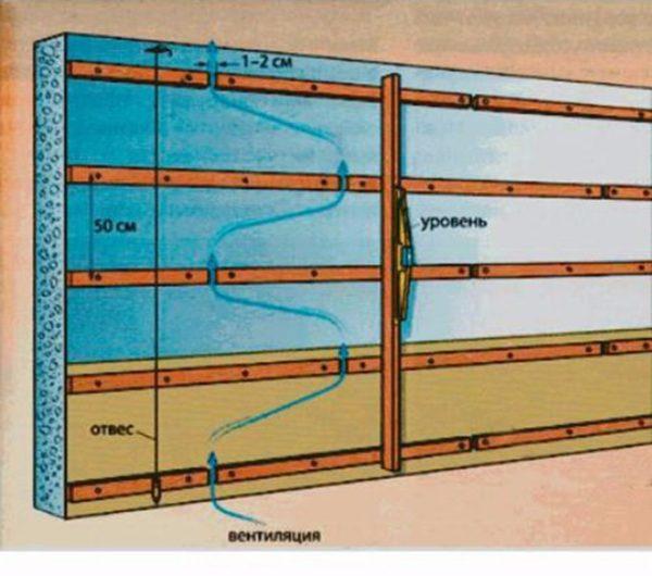 Схема устройства вентиляционной решетки