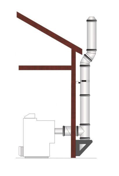 Схема внешнего пристенного монтажа