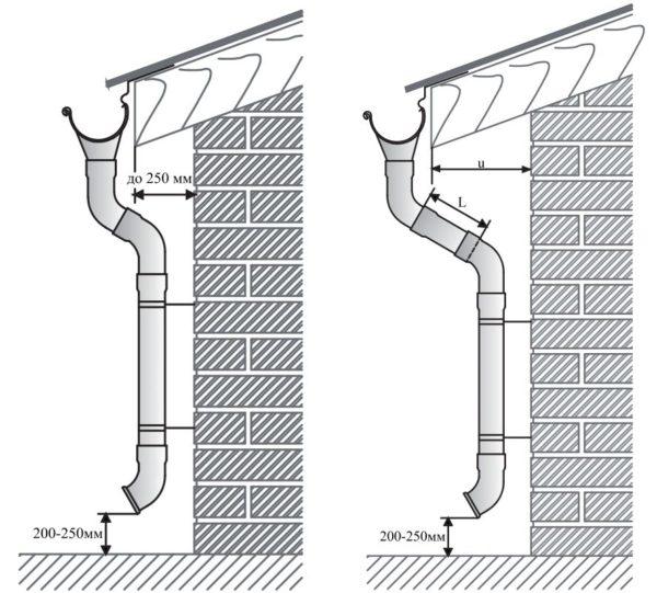 Схемы крепления трубы