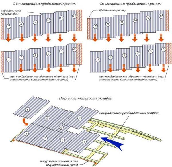 Схемы укладки шифера