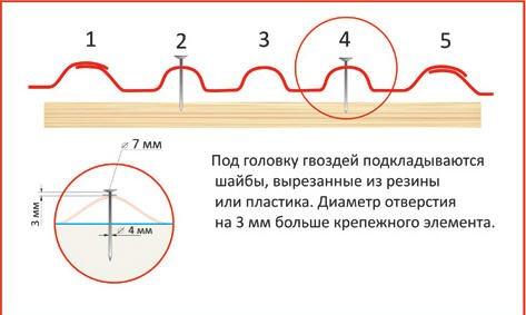 шифер волновой 6