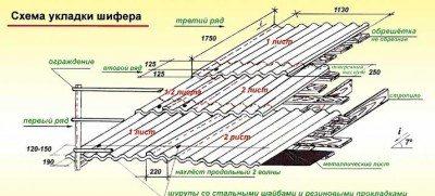 шиферная крыша своими руками