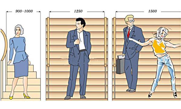 Ширина в 0,9 метра позволяет одному человеку спуститься или подняться по лестнице без всякого дискомфорта.