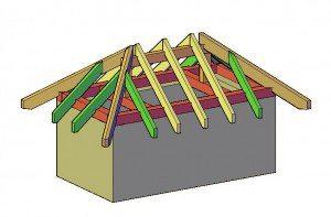 схема стропильной системы четырехскатной крыши - Практическая схемотехника.