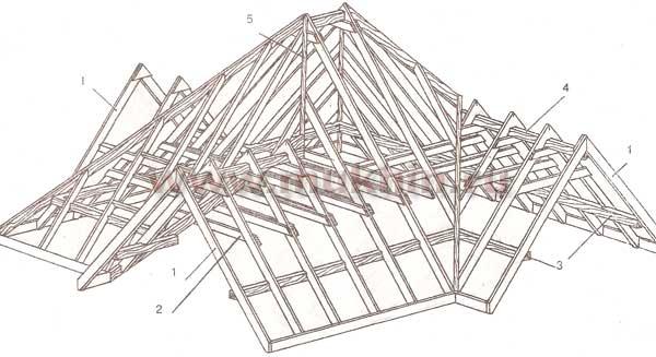 строим крыши