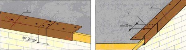Стыки прибиваются как минимум в трех точках для надежного соединения
