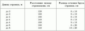 table_pic_att14909309348