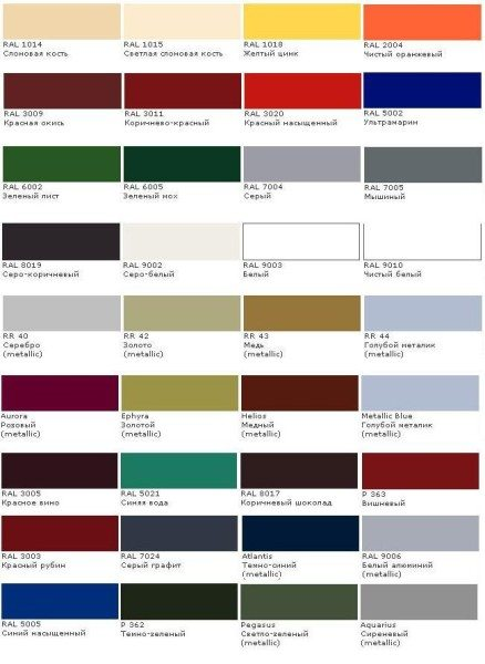 Таблица цветов металлической черепицы.
