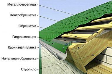 «Технология укладки: металлочерепица устанавливается в соответствии со следующей схемой»