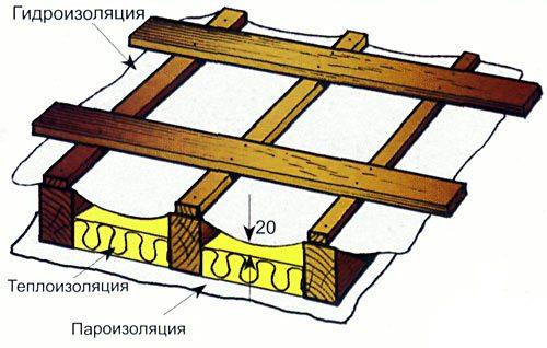 Уплотнитель для металлочерепицы
