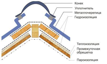 См состав 11 церезит клей плиточный