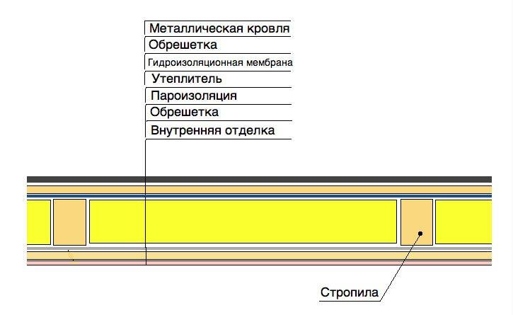 Курская областная клиническая больница телефон регистратуры