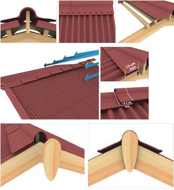 устройство крыши из ондулина