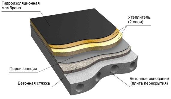 Сертификат unis плиточный клей