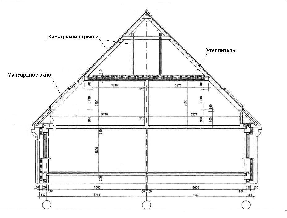 В квартире шумоизоляции на потолок установка