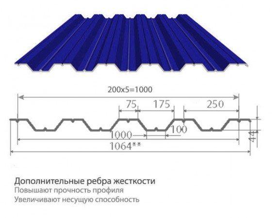 В этом варианте есть дополнительные ребра жесткости, которые повышают прочность поверхности