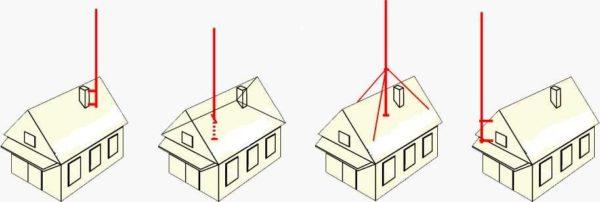 Варианты установки конструкции могут отличаться