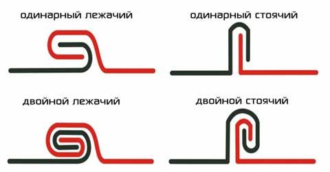 Вид соединения выбирается в зависимости от площади и угла наклона кровли;