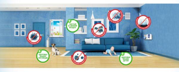 Плюсы и минусы озонирования квартиры