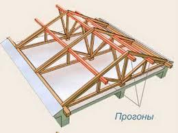 Стропильная система — 4 важных элемента ее конструкции, виды и рекомендации по сооружению